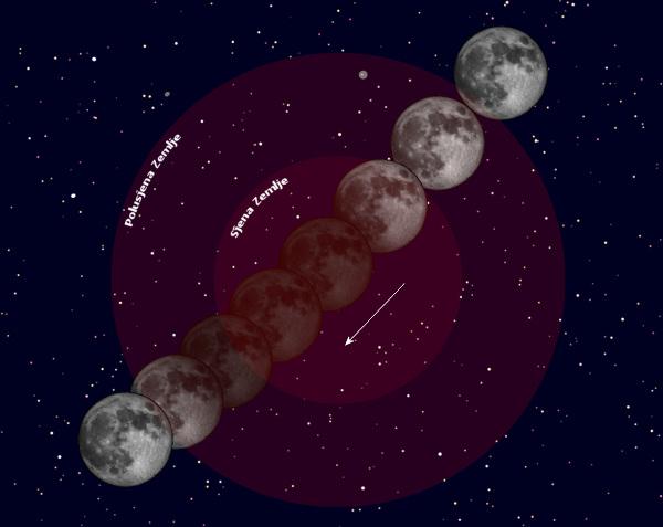 Moon Eclipse 2 Zvjezdano Selo Mosor